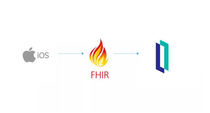 iOS HealthKit to FHIR through IRIS for Health